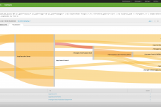 splunk version 6.4
